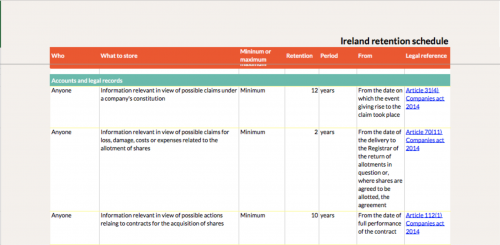 Ireland retention periods company data