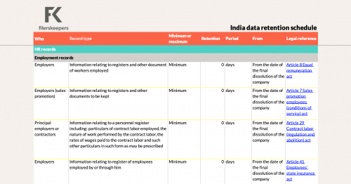 filerskeepers India HR records retention