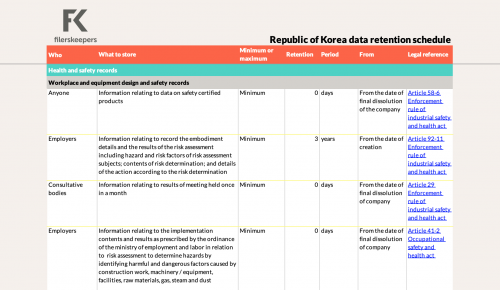 filerskeepers Korea health and safety records retention