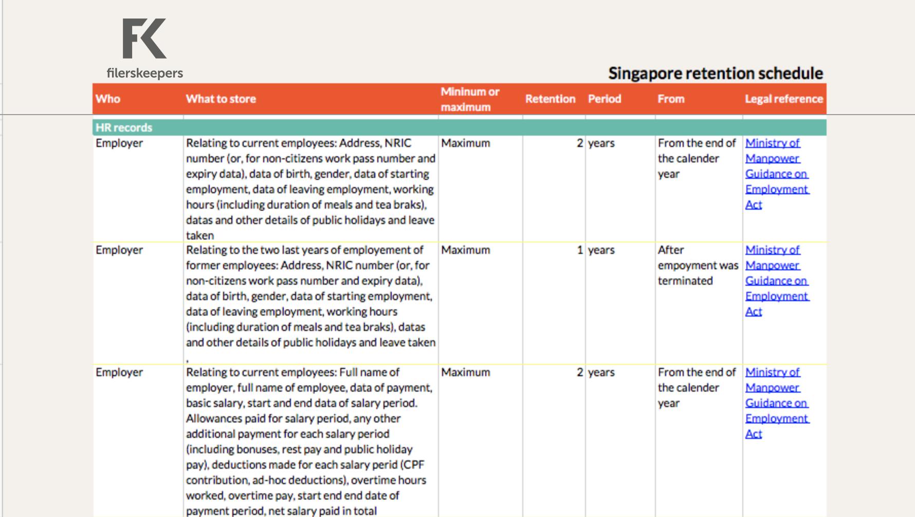 Comprehensive Singapore data retention schedule