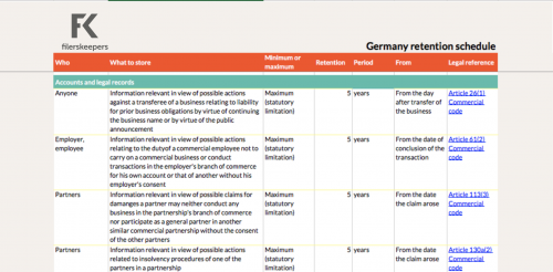 Germany accounts records retention