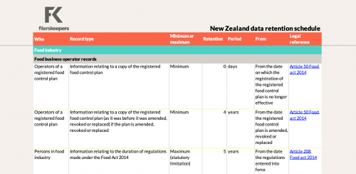 filers keepers New Zealand food industry records retention